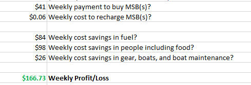 here is a conservative spreadsheet of the savings